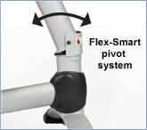 Flex-Smart Pivot System