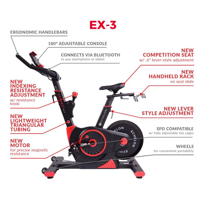 Echelon Connect EX3 Indoor Cycle