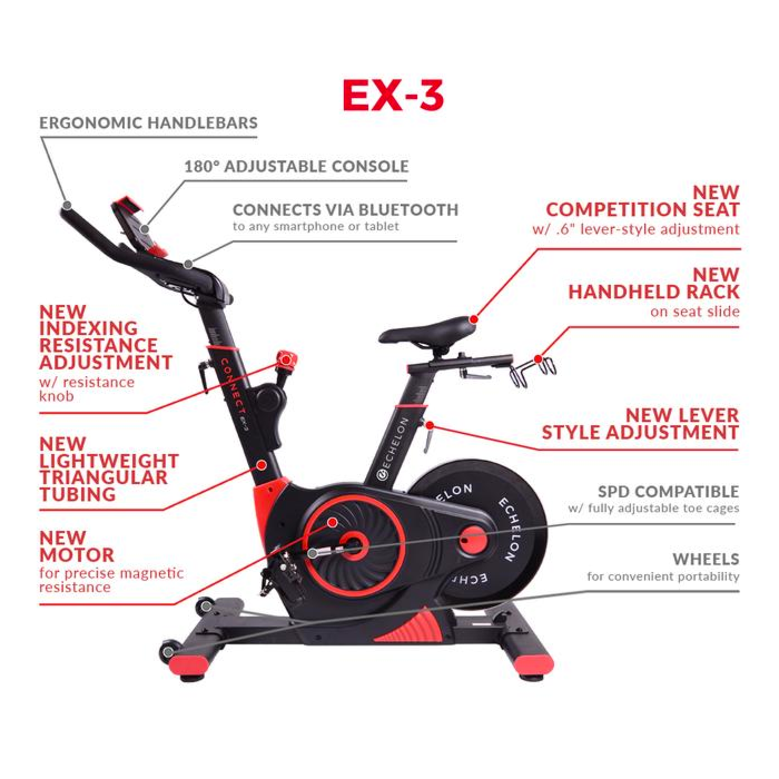 Echelon Smart Connect Bike EX3