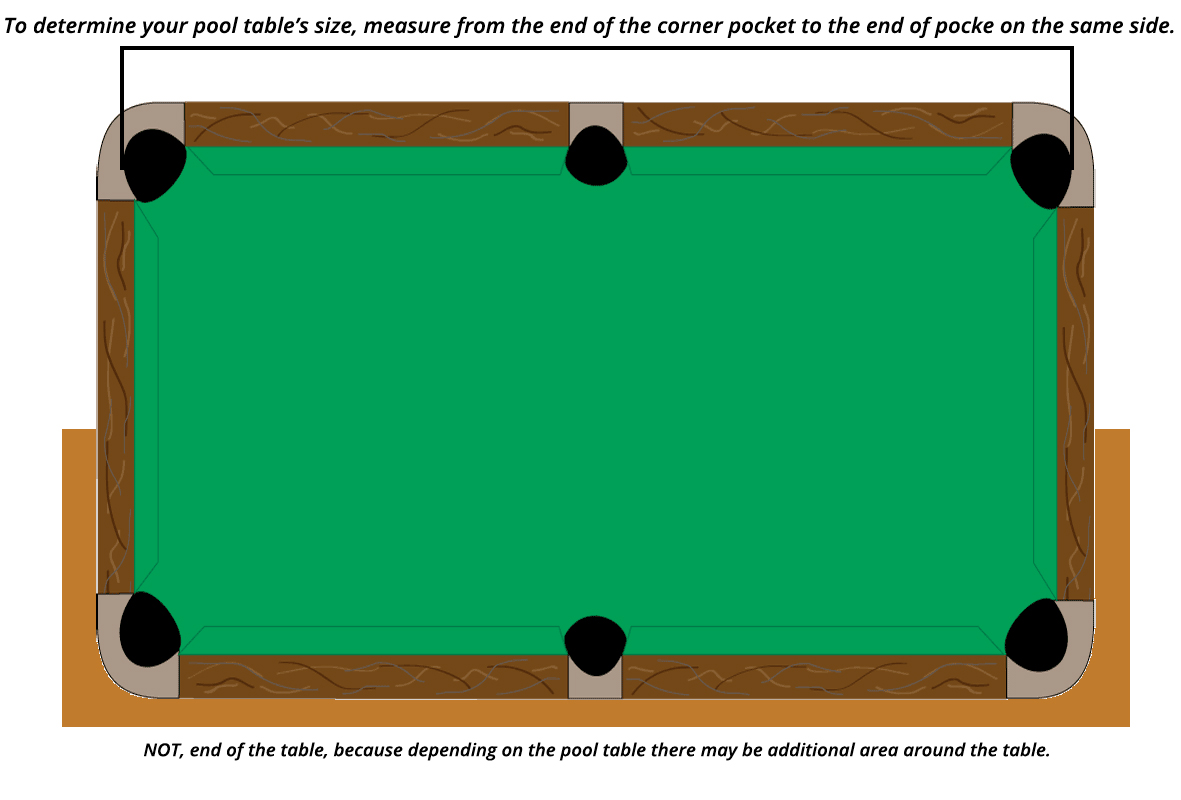 Measuring Your Pool Table Size Johnson Fitness - How to measure a pool table